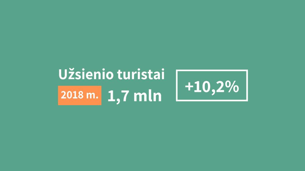 Rekordiniai metai Lietuvos turizmui
